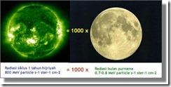 lq-1000-bulan
